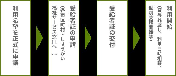 solution3